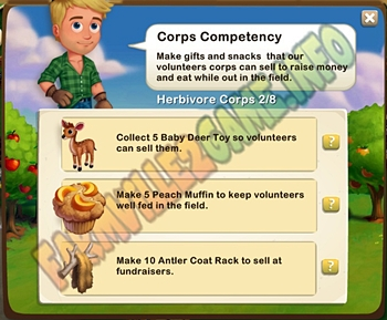 Corps Competency