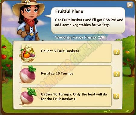 Fruitful Plans